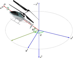 Accuracy–simplicity trade-off for small-scale helicopter