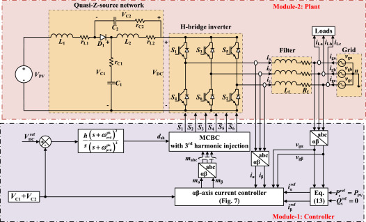 TOIL and damped-SOGI control of quasi-Z-source inverter based grid