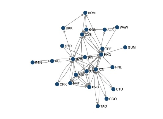 Air transport networks of global integrators in the more liberalized