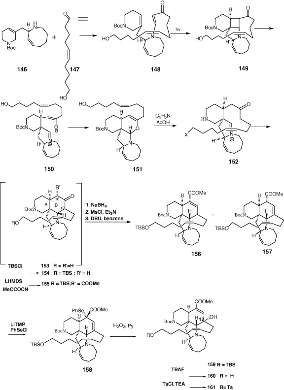 Synthetic Medicinal Chemistry Of Selected Antimalarial Natural