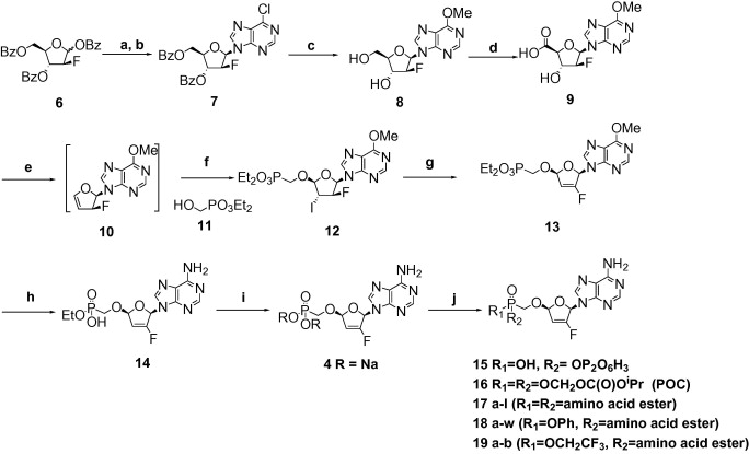 Image result for Discovery of GS-9131: Design, synthesis and optimization of amidate prodrugs of the novel nucleoside phosphonate HIV reverse transcriptase (RT) inhibitor GS-9148