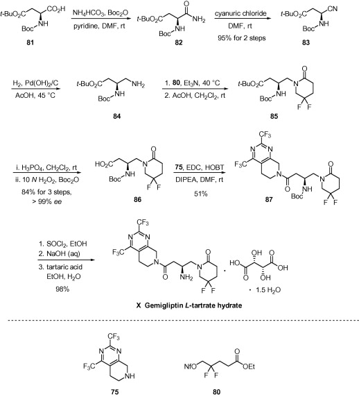 Image result for gemigliptin synthesis