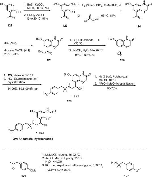 Image result for OLODATEROL DRUG FUTURE