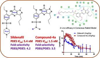 新颖吡唑并嘧啶的类似物发现作为磷酸二酯酶5型的强效抑制剂