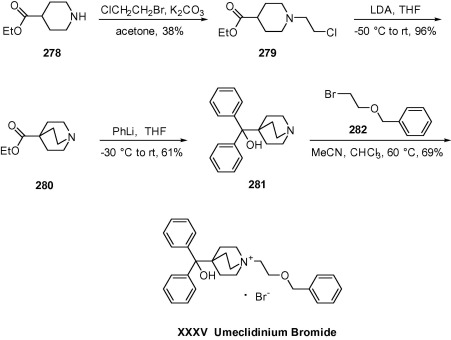 Image result for umeclidinium bromide synthesis