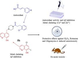 Novel 8-hydroxyquinoline derivatives targeting β-amyloid aggregation