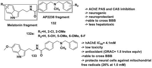 Anti-cholinesterase hybrids as multi-target-directed ligands
