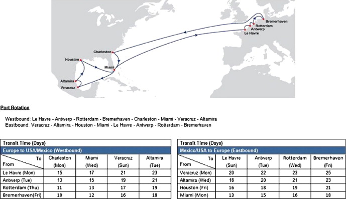 Liner ship route schedule design with port time windows - ScienceDirect