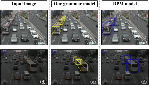 Vehicle detection grammars with partial occlusion handling