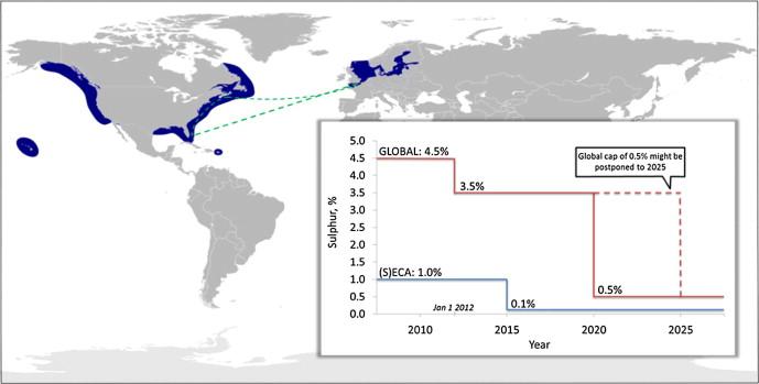 The fleet renewal problem with regional emission limitations