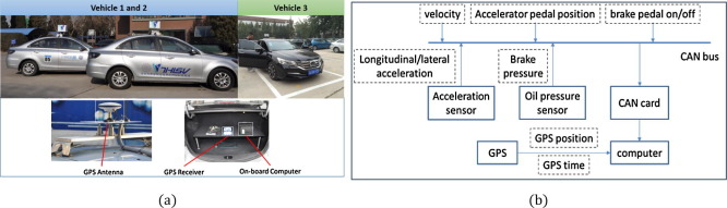 Driving safety field theory modeling and its application in pre