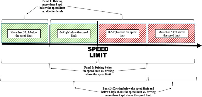 The impacts of heavy rain on speed and headway Behaviors: An