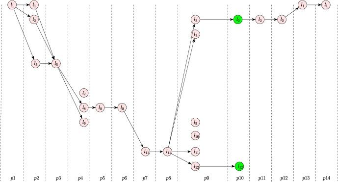 Likelihood-based offline map matching of GPS recordings