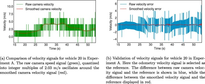 Tracking vehicle trajectories and fuel rates in phantom