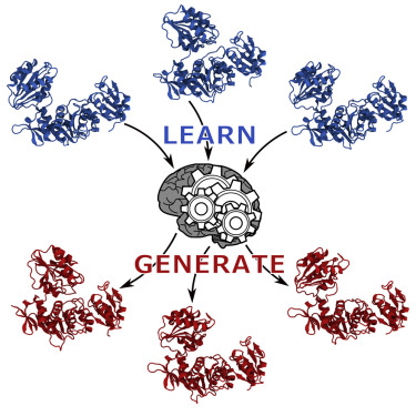 Coupling Molecular Dynamics and Deep Learning to Mine