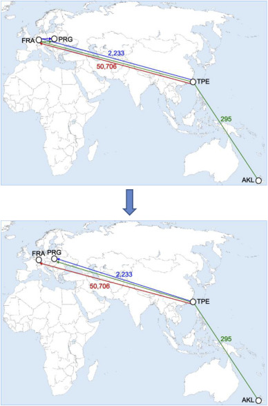 Airline new route selection using compromise programming ...