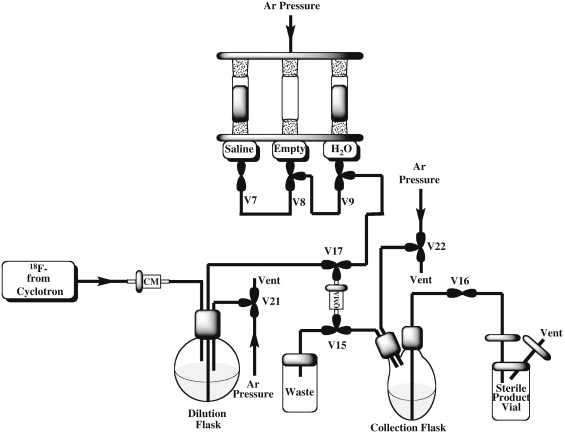 An Automated Method For Preparation Of 18fsodium Fluoride For