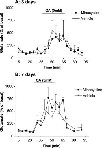ecosprin dose in stroke
