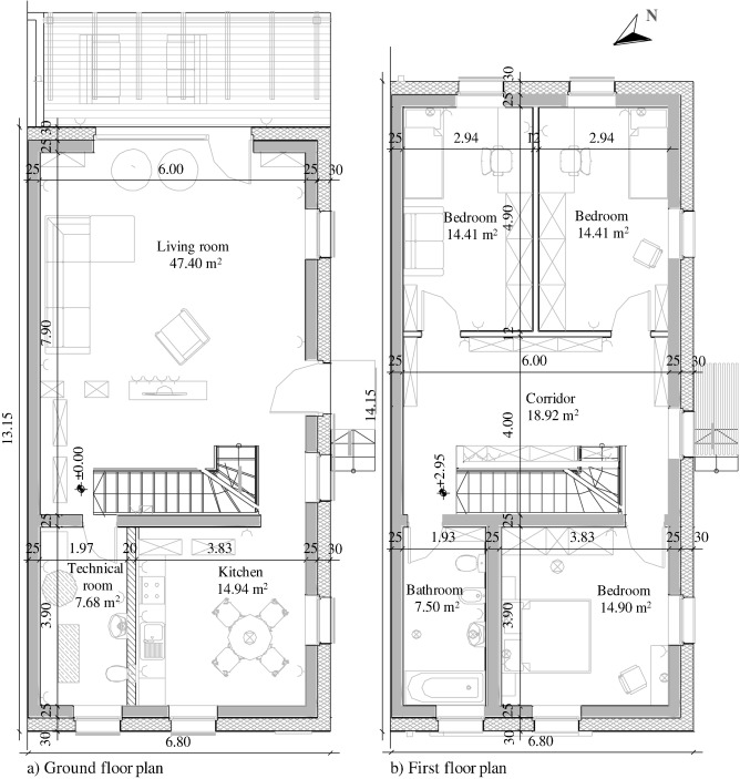 Passive House Design An Efficient Solution For Residential Buildings In Romania Sciencedirect