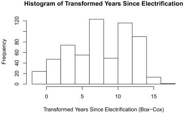 Early electrification and the quality of service: Evidence