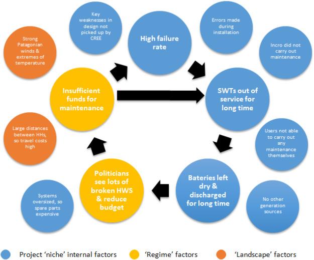 kaip akcijų rinkoje veikia pardavimo pasirinkimo sandoriai skirtingos algo prekybos strategijos