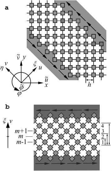 Multi-field modeling of a Cosserat lattice: Models, wave filtering