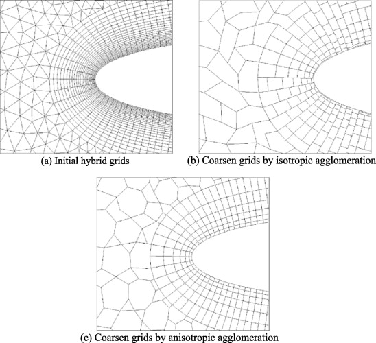 A 3D hybrid grid generation technique and a multigrid/parallel