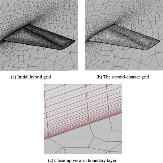 A 3D hybrid grid generation technique and a multigrid