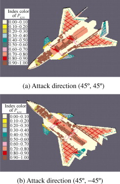 Aircraft vulnerability modeling and computation methods