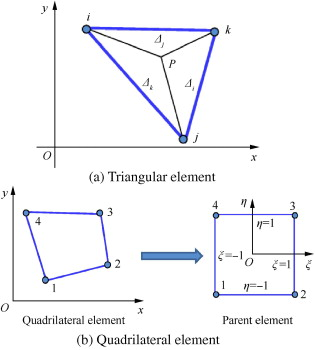 Conjugate heat transfer investigations of turbine vane based on schematic diagram of finite element shape function interpolation ccuart Images