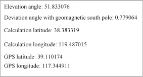 A new method of single celestial-body sun positioning based on