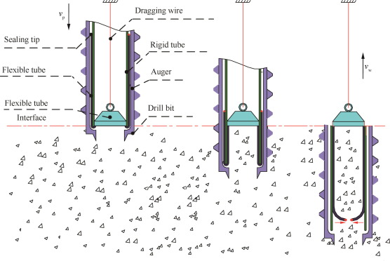 Drilling load modeling and validation based on the filling