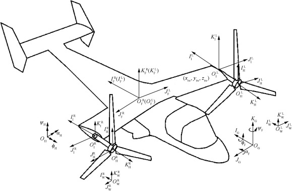 Aeroelastic Stability Of Full Span Tiltrotor Aircraft Model In