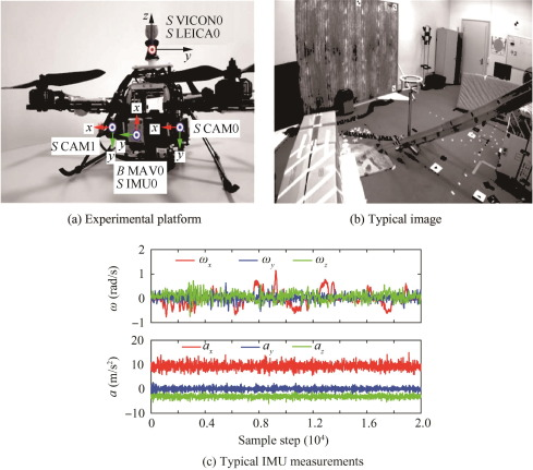Rapid and robust initialization for monocular visual