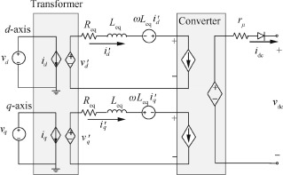 Generic functional modelling of multi-pulse auto-transformer ... on general aviation art, general aviation graphics, general aviation product, general aviation business, general aviation scale, general aviation map,