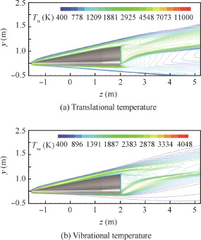 Infrared radiation characteristics of a hypersonic vehicle