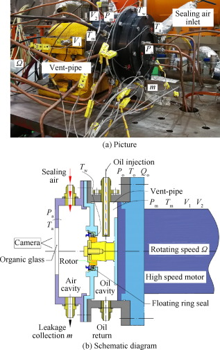 Leakage performance of floating ring seal in cold/hot state for aero