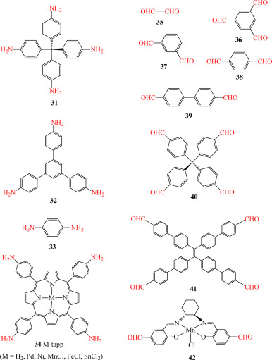 Dynamic covalent gels assembled from small molecules: from discrete