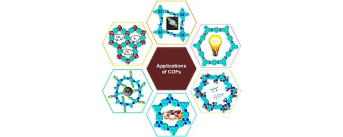 Applications Of Covalent Organic Frameworks Cofs From Gas Storage And Separation To Drug Delivery Sciencedirect