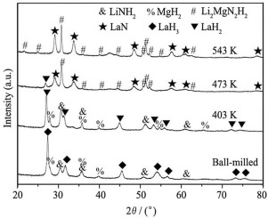 Effect of lanthanum hydride on microstructures and hydrogen