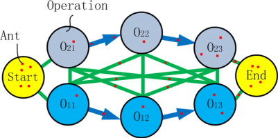 A Graph-based Ant Colony Optimization Approach for