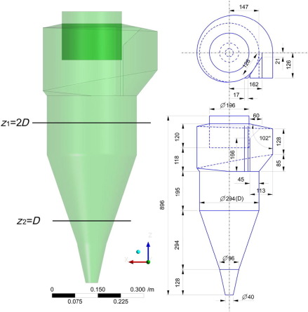 Characterization of multiphase gas–solid flow and accuracy