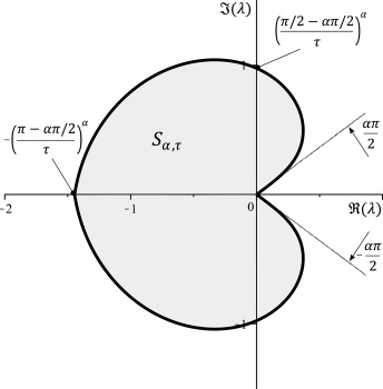 Stability Regions For Fractional Differential Systems With A Time