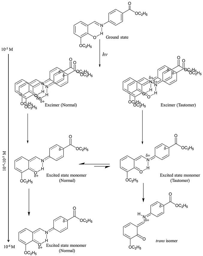 Solvatochromic Photoluminescence Investigation Of Functional Schiff