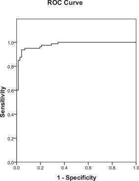 Kalcio kanalų blokatorių apžvalga: bendras aprašymas, narkotikų grupės tipai - Hipertenzija