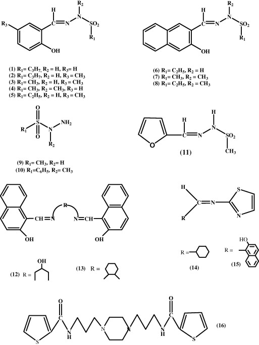 Screening Of Novel Chemical Compounds As Possible Inhibitors Of