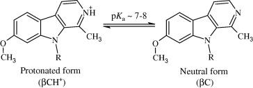 9-me-BC Regeneration of dopaminergic neurons? - Page 8