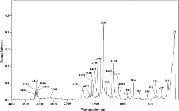 Ligand based pharmacophoric modelling and docking of bioactive