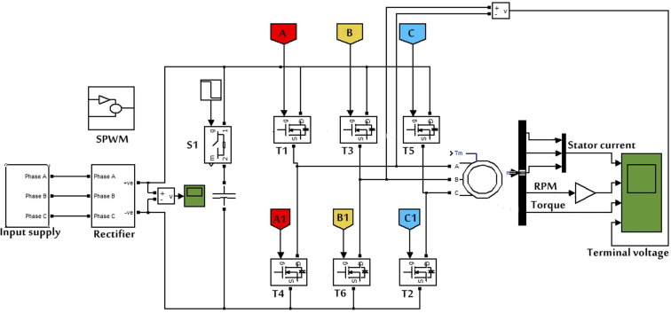 Theoretical and experimental analysis of inverter fed