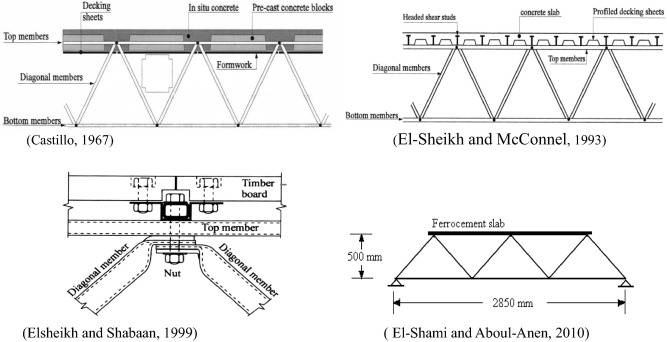 Effect of floor openings on the capacity of composite space trusses ...